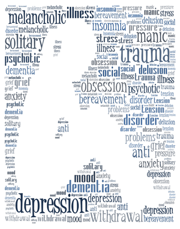word cloud with a women silhouette cut out